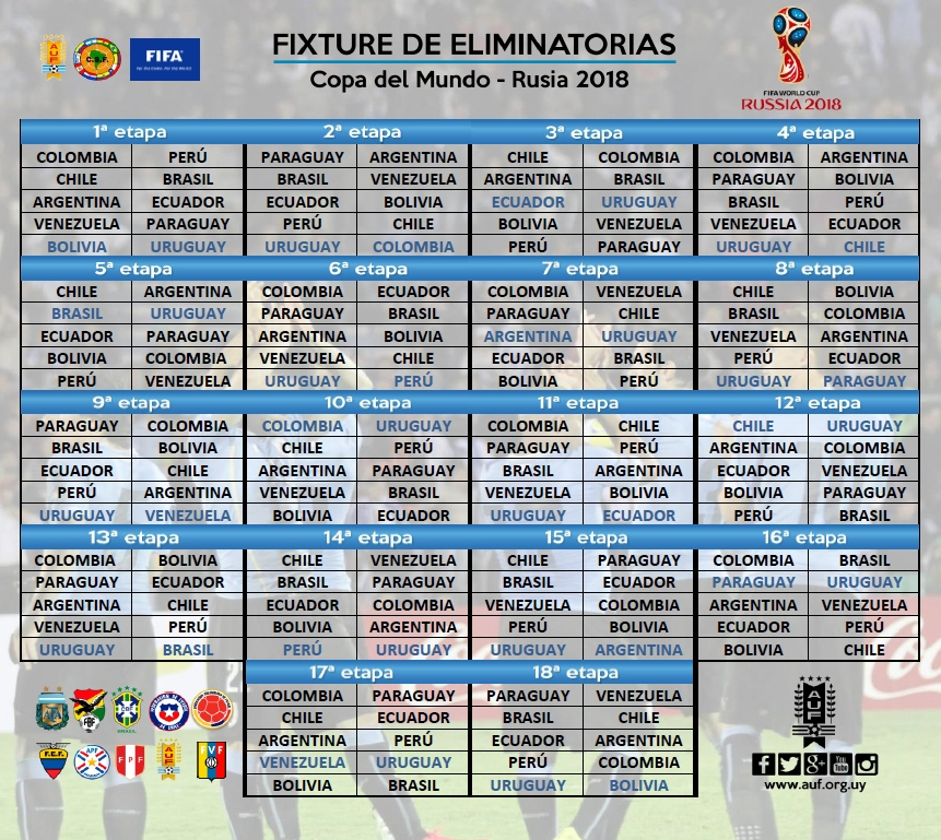 Calendario Eliminatorias Sudamericanas 2020.Sorteo Eliminatorias Rusia 2018 Mira El Fixture Completo
