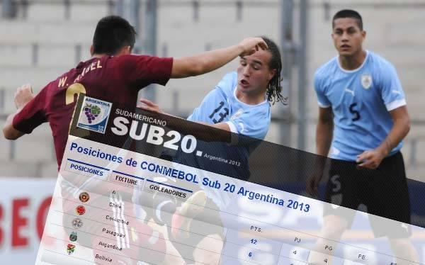 Sudamericano Sub 20: Perú clasificó como campeón del Grupo B