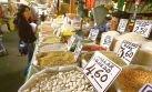 BCR: Expectativas de inflación bajan a 2,66% anual
