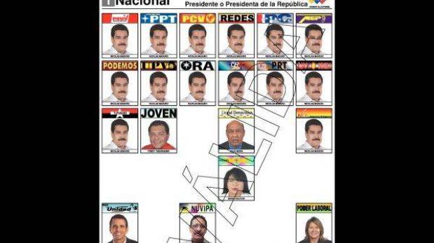 Nicolás Maduro aparece catorce veces en cédula oficial de votación