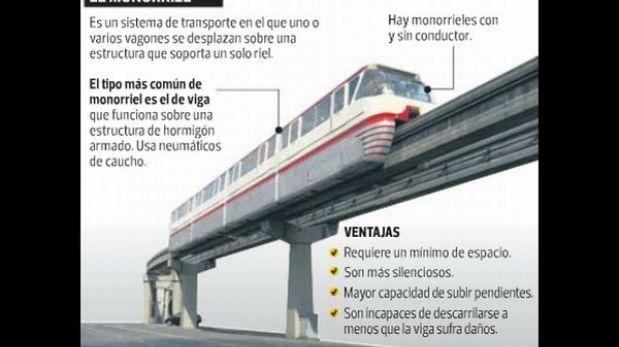 Arequipa contaría con un tren eléctrico el 2016