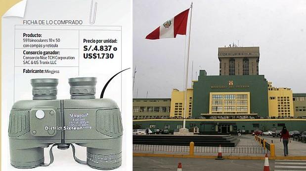 Consorcio Nise Tch Corporation SAC & US Tronix LLC vendió cada producto por S/.4.837 cuando su precio en tiendas virtuales es de S/.327. (Fotos: Archivo El Comercio)