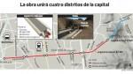 OHL espera se destrabe pronto el túnel La Molina-Miraflores - Noticias de ohl