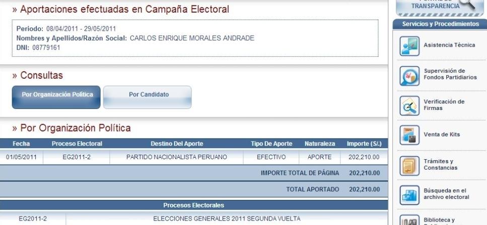 Carlos Enrique Morales Andrade, figura como el cuarto mayor financista de la campaña de Humala