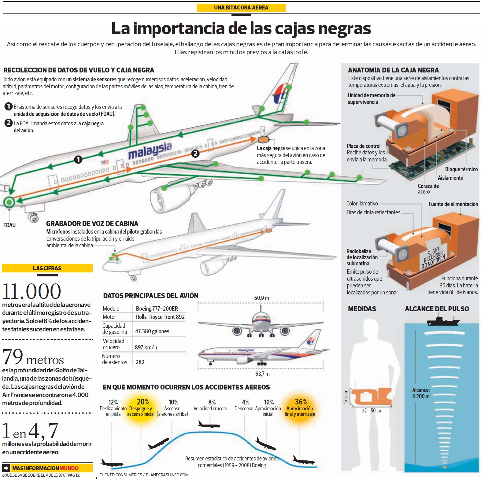El misterio del avión perdido en tiempos de hipercomunicación   El ...