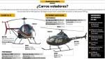 Helicópteros ultraligeros como una opción contra el tráfico - Noticias de jhon elliot