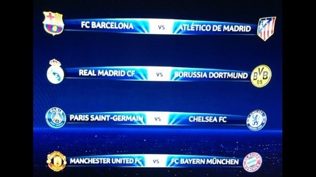Champions League: estas son las llaves de cuartos de final