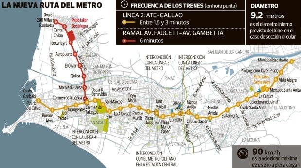 Esta es la ruta del tren subterráneo que unirá Ate y el Callao