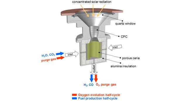 Logran producir combustible para aviones con luz solar
