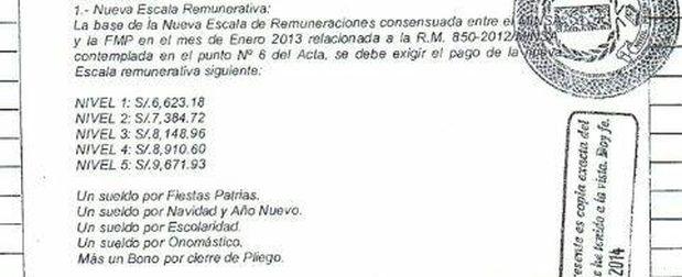 Huelga médica: exigen casi el doble del sueldo acordado el 2013