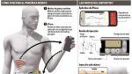 Un nuevo páncreas artificial es probado con mucho éxito - Noticias de revista para adultos