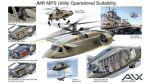 Conoce el futuro de los helicópteros militares - Noticias de boeing black