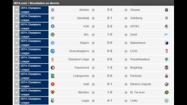 (web de la Uefa)
