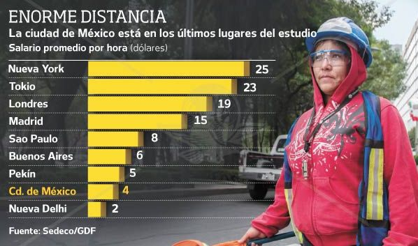 (Foto: El Universal de México / GDA)