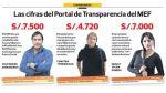 Gestión de Susana Villarán contrató a rostros del No - Noticias de revocatoria como votar