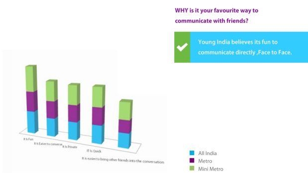 (Tata Consultancy Services)