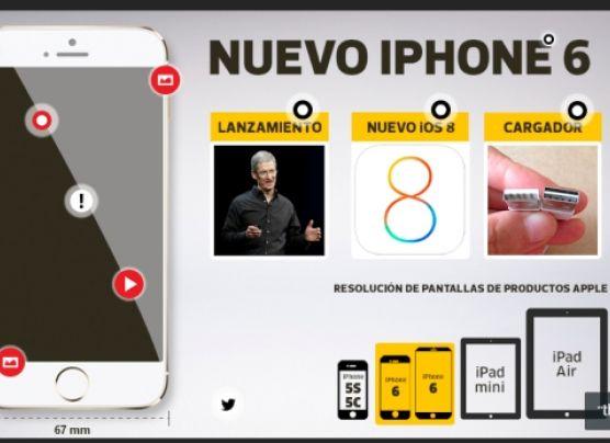 iPhone 6: lo que se sabe del nuevo smartphone de Apple