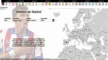 Champions League: todo lo que debes saber de los 32 equipos