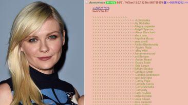 Hackeo masivo en Hollywood: filtran fotos de más de 40 famosas