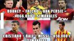 Fútbol mundial: los memes tras el cierre de mercado en Europa - Noticias de bromas
