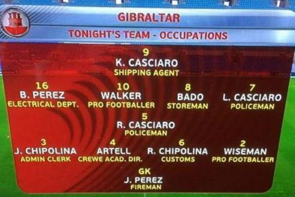 Selección de Gibraltar (Foto: Captura de TV)