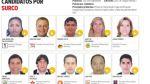 Surco: candidatos dan a conocer sus propuestas en tres minutos - Noticias de cassandra lynn