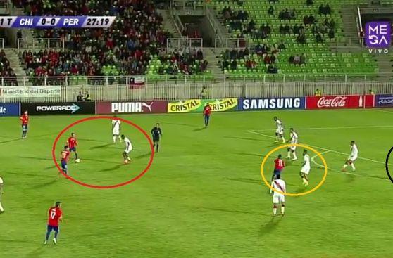 CUADROxCUADRO: los errores de Perú en los goles de Chile