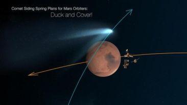 """La NASA observará hoy el """"raro roce"""" de un cometa con Marte"""