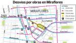 Miraflores: cerrarán tramo de avenida Ricardo Palma desde hoy - Noticias de rutas alternas