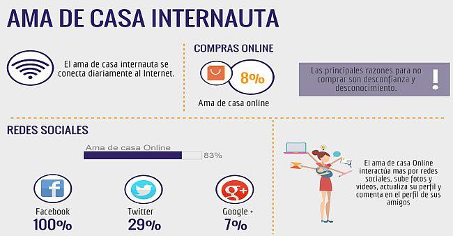 (Fuente: Ipsos Perú)
