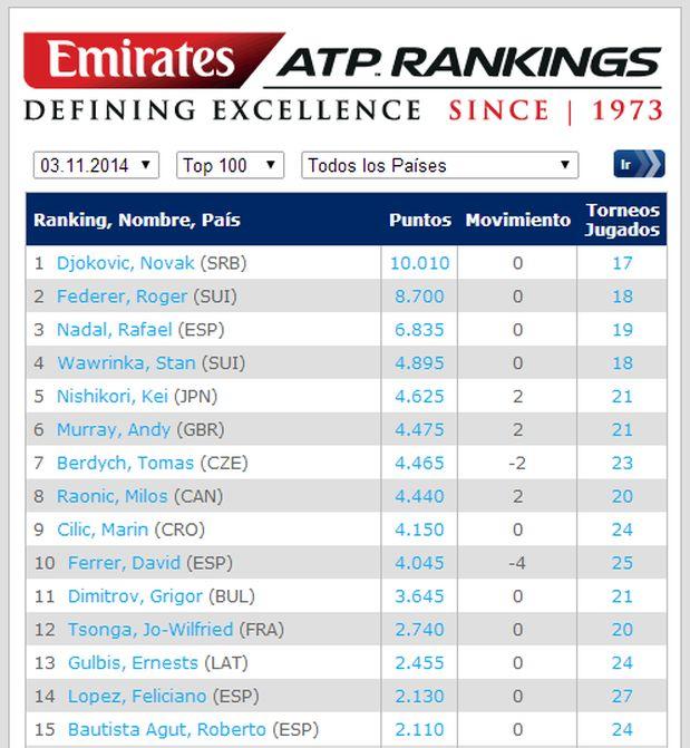 (Foto: web ATP)