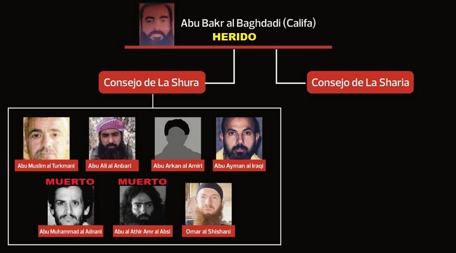 [Foto] Golpe al Estado Islámico: Califa fue herido