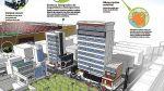 Lima podría ser una 'ciudad inteligente' en menos de 10 años - Noticias de accidente viales