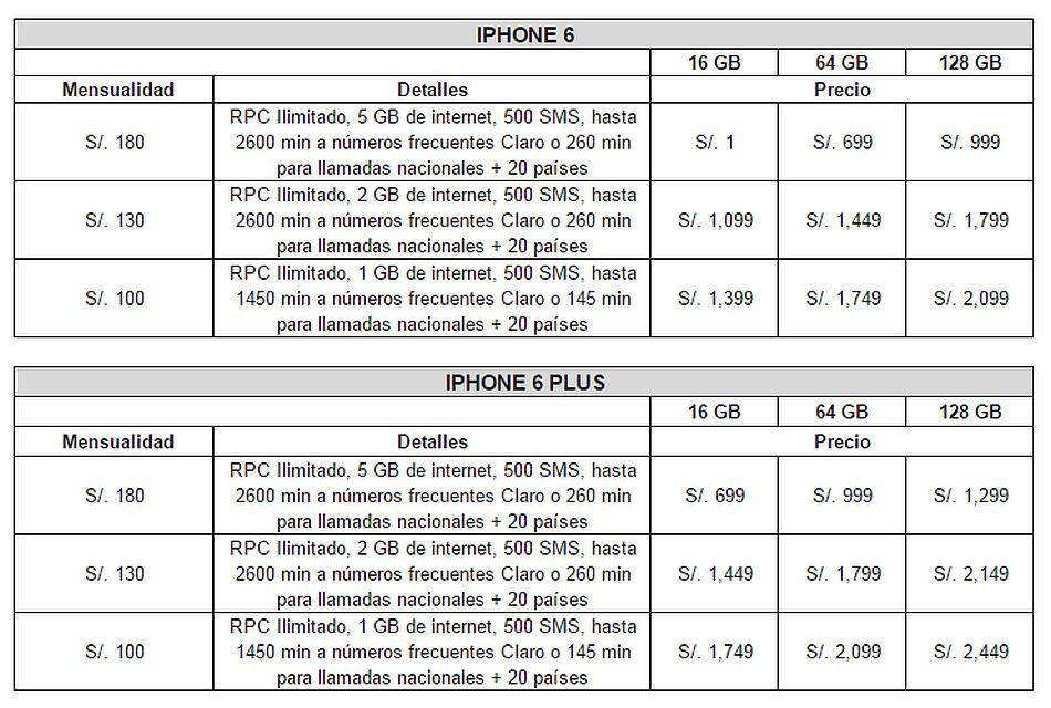 iPhone 6: Empresas inician la venta de equipo con estos precios