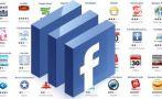 Facebook: una aplicación sabe si tienes un mal día