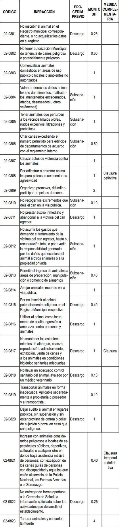 (Archivo El Comercio)