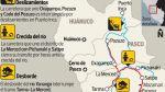 Lluvias en selva central causan pérdidas diarias de S/.3 mlls. - Noticias de satipo