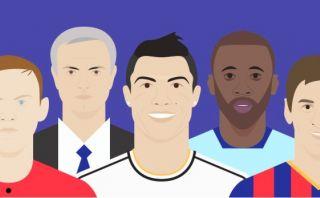 Calcula en cuántos años ganarías el sueldo de Lionel Messi