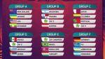 Mundial Sub 20: conoce los grupos tras el sorteo de hoy - Noticias de selección de panamá