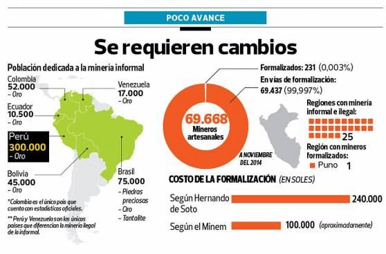"""Pulgar-Vidal: """"Propuesta de Hernando de Soto es irresponsable"""""""