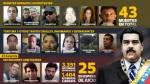 Venezuela: denuncian impunidad tras protestas del 2014 - Noticias de torturas
