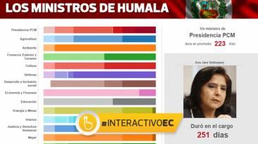 Ana Jara duró 251 días como primera ministra de Ollanta Humala