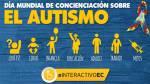 Día del Autismo: todo lo que debes saber sobre esta condición - Noticias de autismo