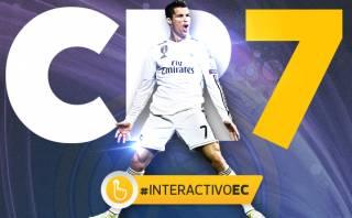 Cristiano Ronaldo logró increíbles números con su 'repoker'