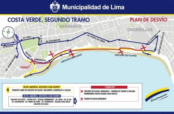 Costa Verde: tramo de Barranco a Chorrillos cerrado por 80 días