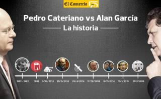 Pedro Cateriano y Alan García: un cuarto de siglo de rivalidad