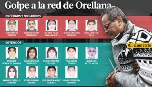 Este es el brazo legal de red de Rodolfo Orellana [Interactivo]