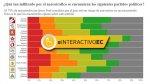 ¿Qué partidos percibimos como los más infiltrados por 'narcos'? - Noticias de ipsos perú