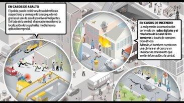 El 4G LTE se perfila como la mejor opción para emergencias
