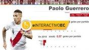 Copa América 2015: todo sobre los 23 de Perú que irán a Chile